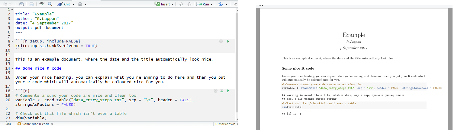 Using This Code